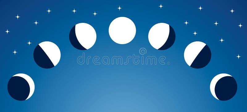 księżyc fazy royalty ilustracja