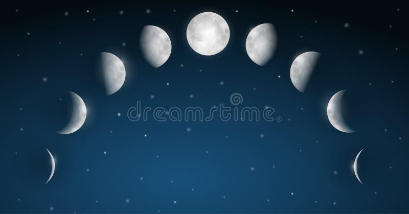 Księżyc Przeprowadza etapami wektor royalty ilustracja
