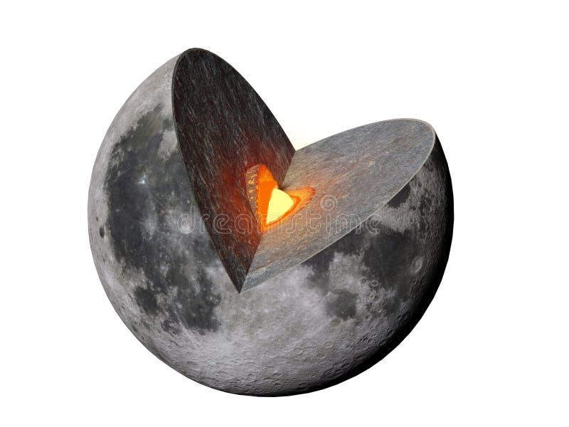 Księżyc struktura, skorupa, salopa, sedno, odizolowywający na białej tła 3d ilustraci, elementy ten wizerunek mebluje NASA ilustracji