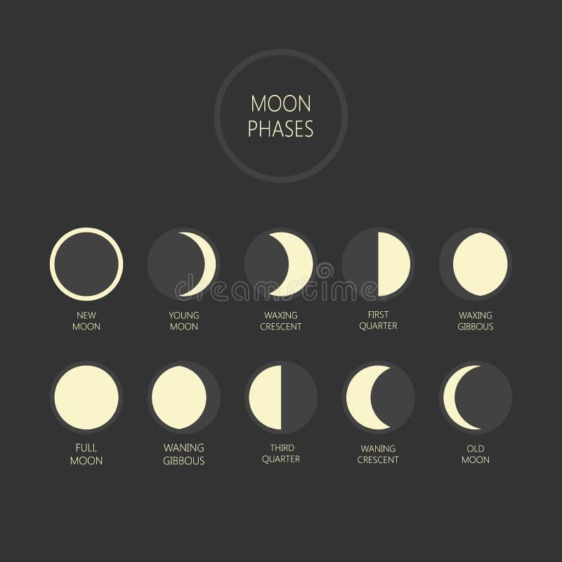 Księżycowa faza wektoru ilustracja Księżyc fazy cykl, nów, księżyc w pełni ikony royalty ilustracja