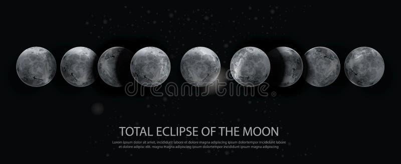 Księżycowych zaćmień słońca księżyc i ziemia ilustracja wektor