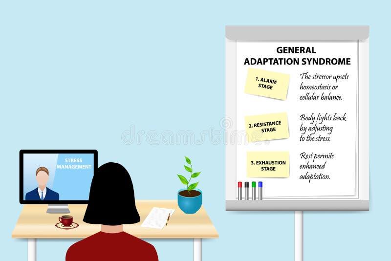Kształcić stresu zarządzania pojęcia wektor royalty ilustracja