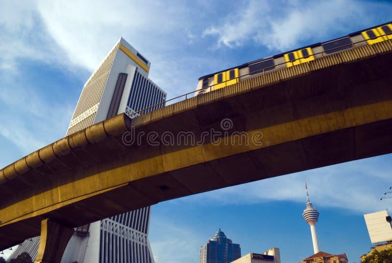 The Kuala Lumpur Sky Train