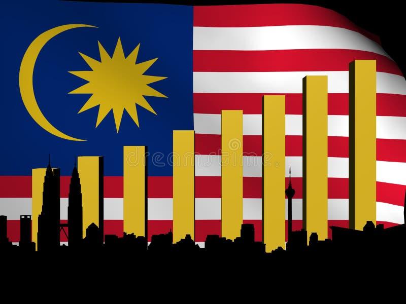Download Kuala Lumpur Skyline And Graph Over Flag Stock Illustration - Image: 24049777