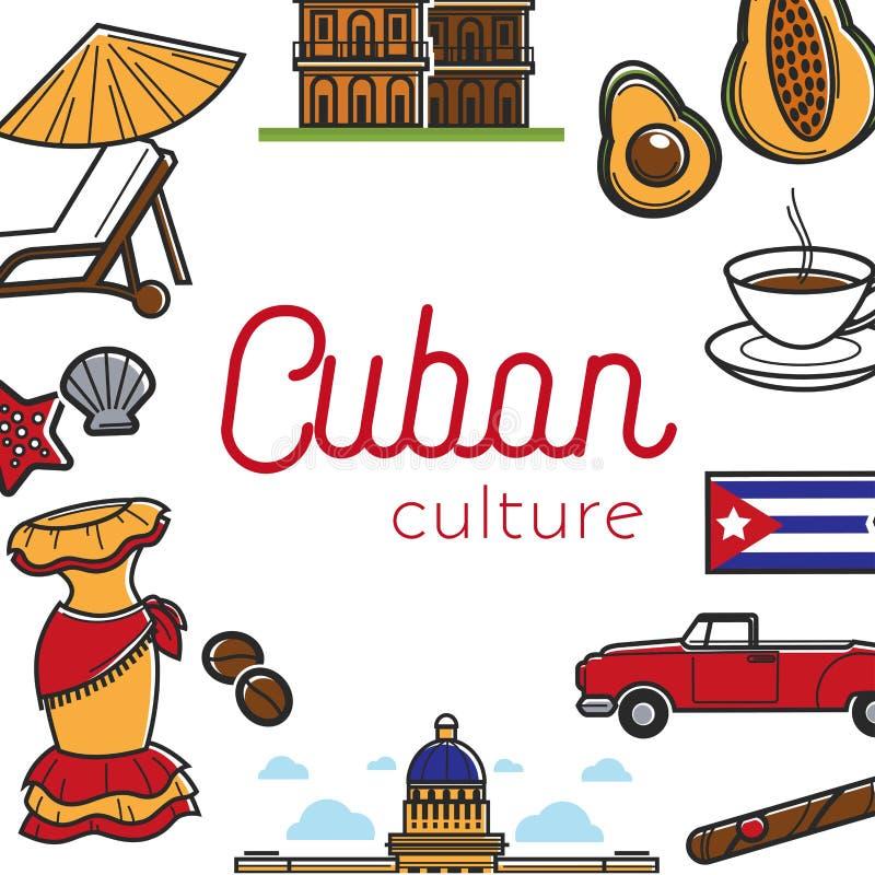 Kubański kultury promo sztandar z krajowymi symbolami ustawiającymi royalty ilustracja