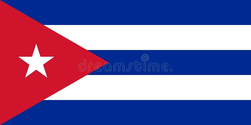 Kubanische Markierungsfahne stockfotografie