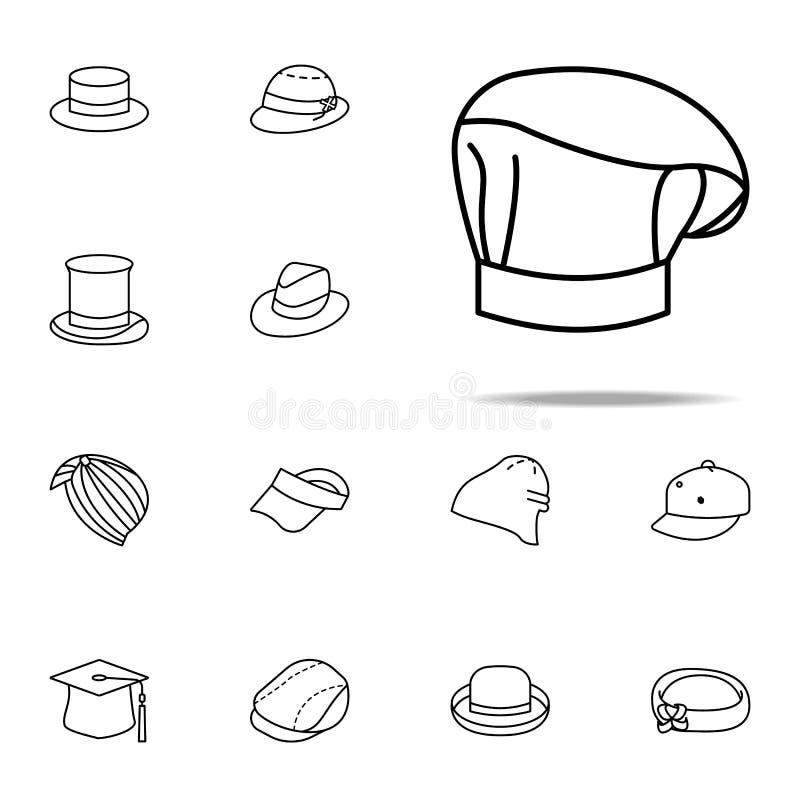 Kucbarska kapeluszowa ikona kapelusz ikon ogólnoludzki ustawiający dla sieci i wiszącej ozdoby ilustracji