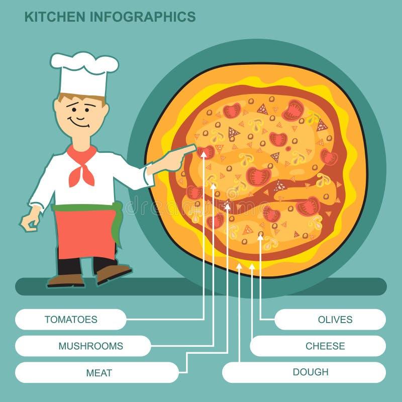 Kucharz z pizzą royalty ilustracja