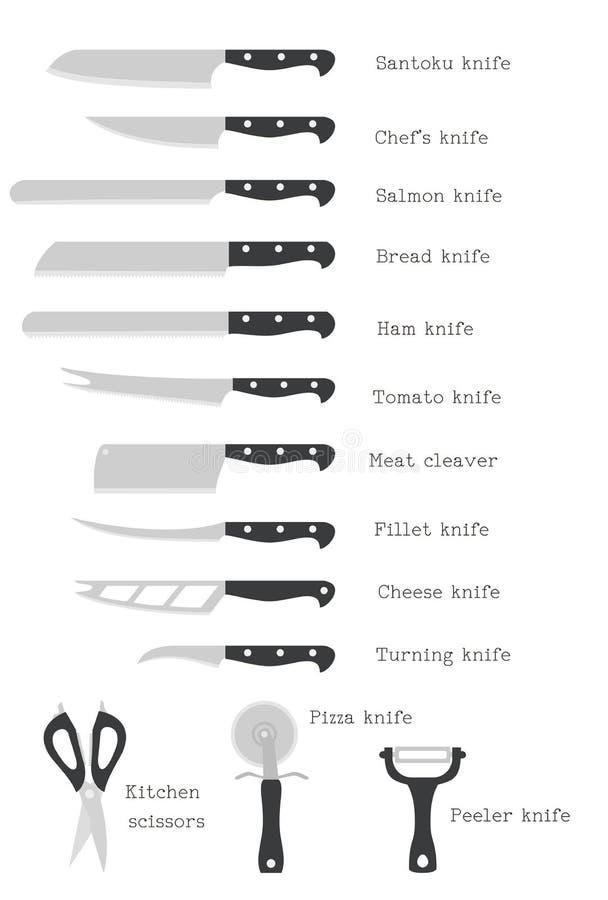 Kuchenni noże ustawiający z podpisów imionami na białym tle ilustracji