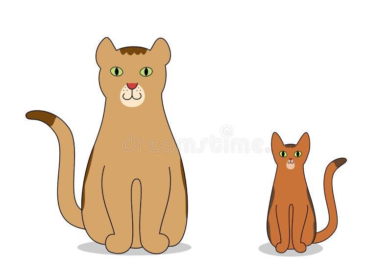 Kuguar och Abyssinian katt royaltyfri illustrationer