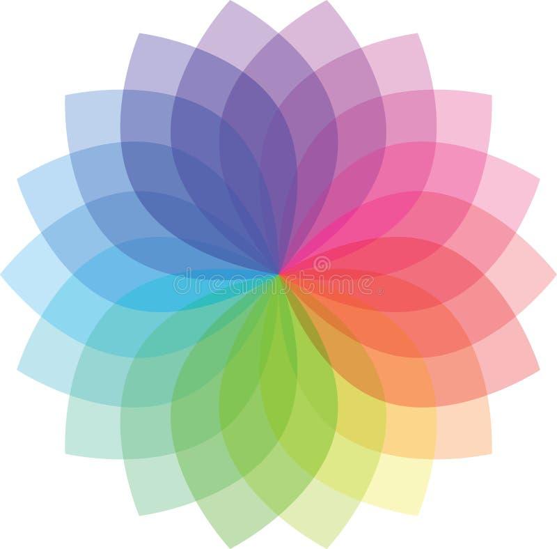kulör blommamodell vektor illustrationer