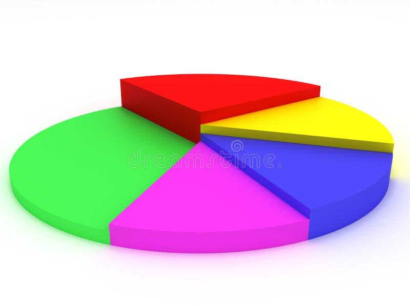 kulör pie för diagram 3d royaltyfri illustrationer