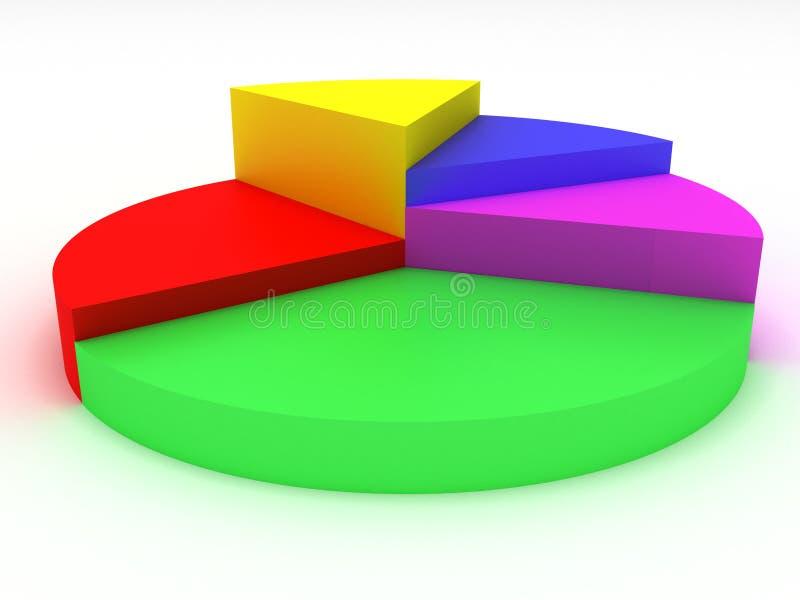kulör pie för diagram 3d stock illustrationer