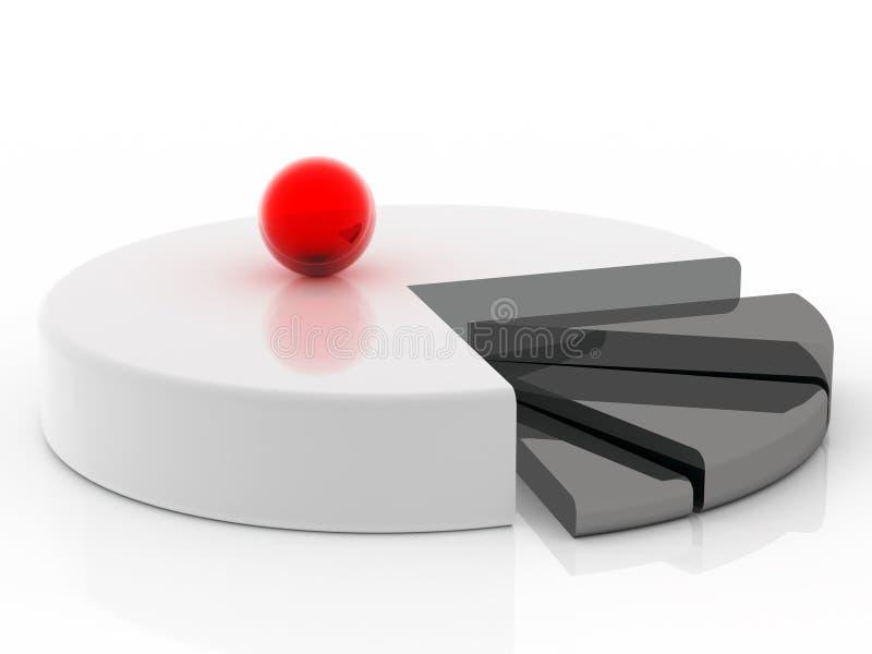 kula czerwony gospodarczego symbol ilustracja wektor