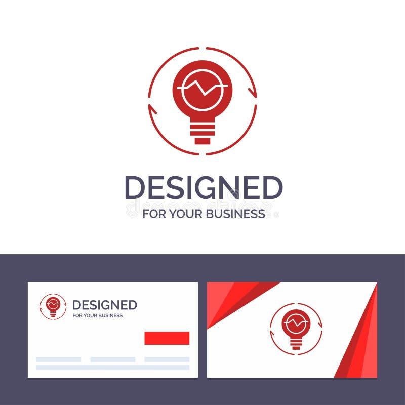 Kula för idérik mall för affärskort och logo, begrepp, utveckling, idé, innovation, ljus, illustration för vektor för ljuskula vektor illustrationer