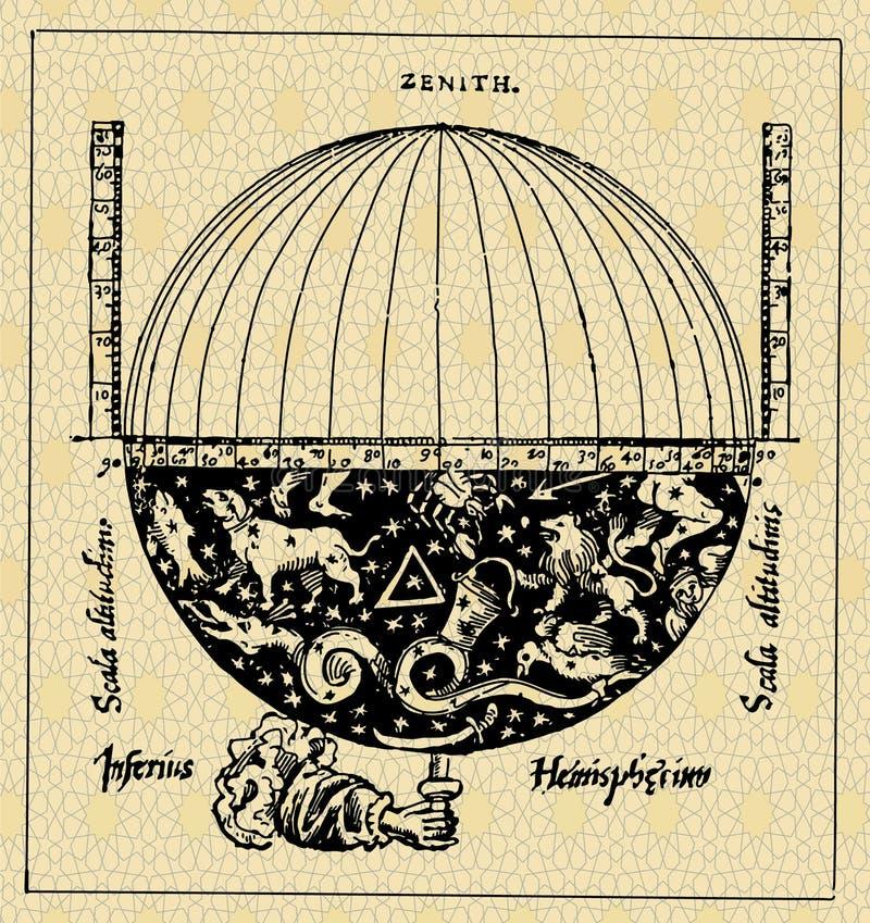 kuli ziemskiej mapa ilustracji