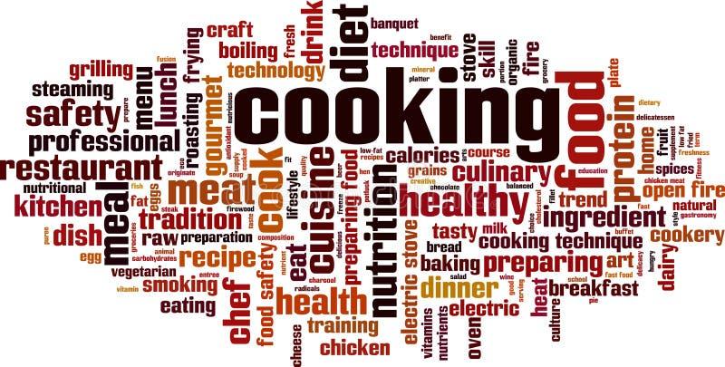 Kulinarna słowo chmura royalty ilustracja