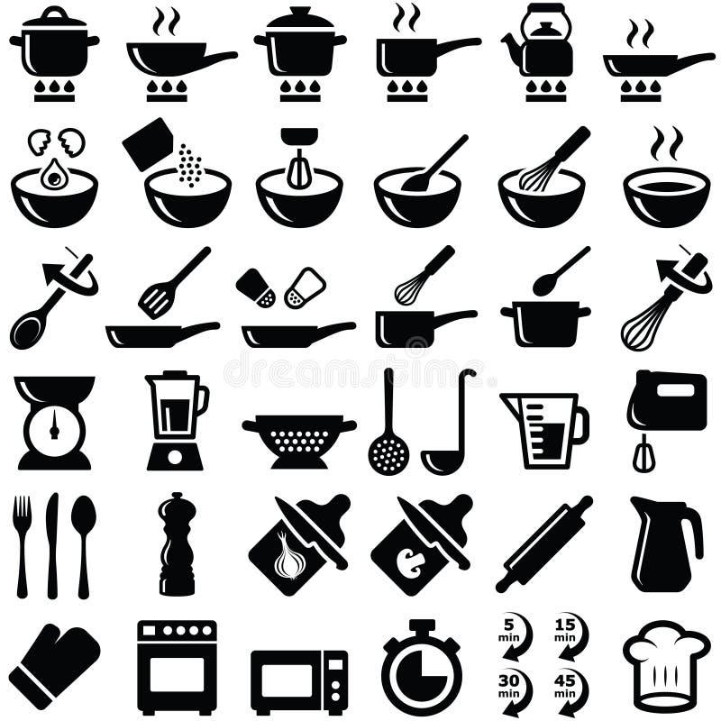Kulinarne ikony ilustracja wektor