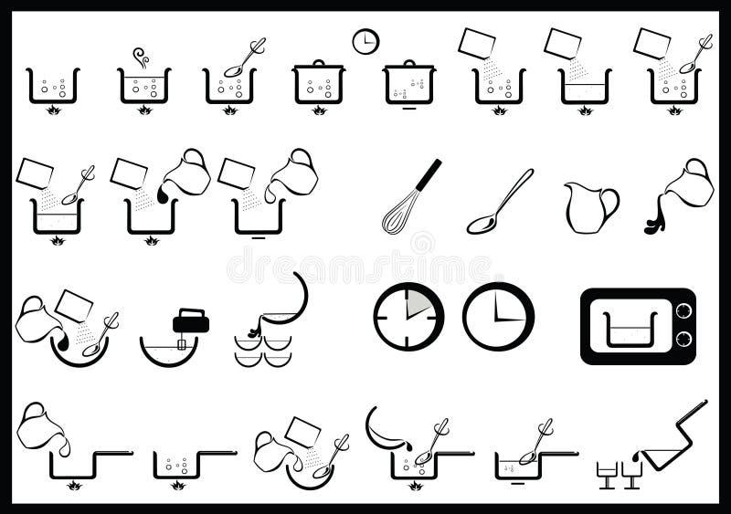 kulinarne instrukcje ilustracja wektor