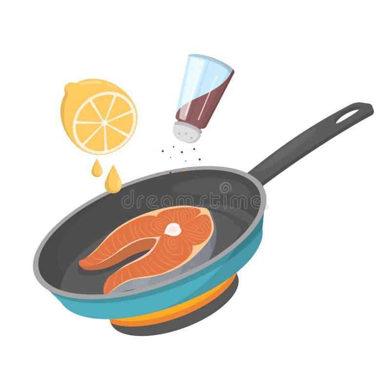 Kulinarny ?ososiowy stek w sma?y niecce Smakowity jedzenie royalty ilustracja