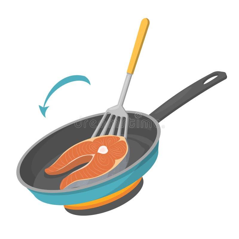Kulinarny ?ososiowy stek w sma?y niecce Smakowity jedzenie ilustracji