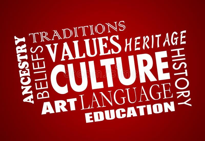 Kultur-Erbverschiedenartigkeits-Sprachwort-Collage lizenzfreie abbildung