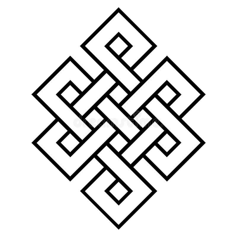 Kulturalny symbol buddhism niekończący się kępka ilustracji