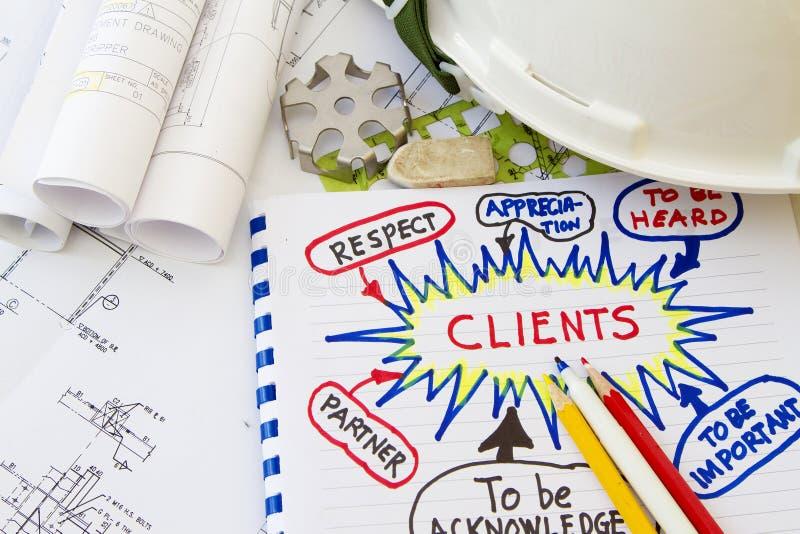 Kunden-Verhältnis lizenzfreie stockbilder