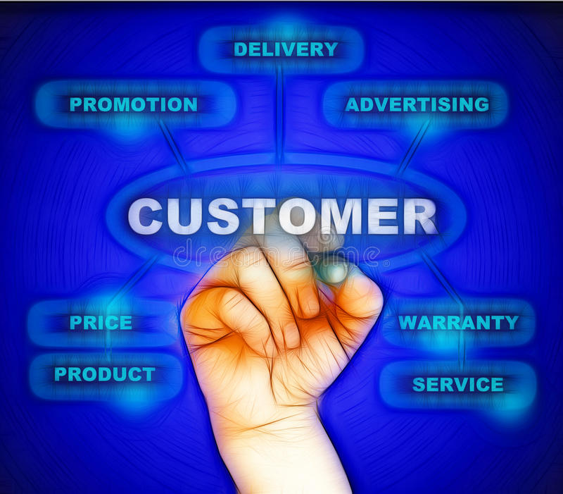 Kundenannäherung vektor abbildung