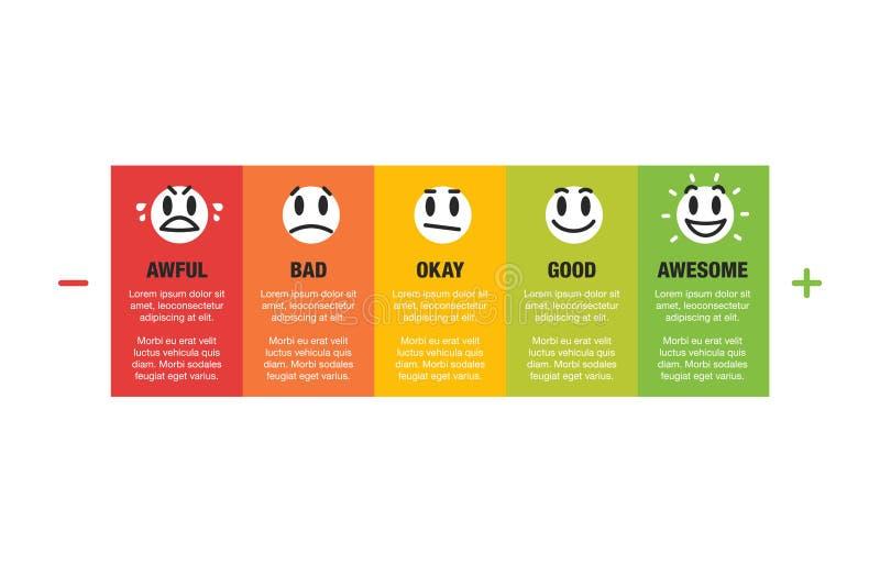 Kundendienst mit fünf lustigen Emoticons und Platz für Ihren Inhalt stock abbildung