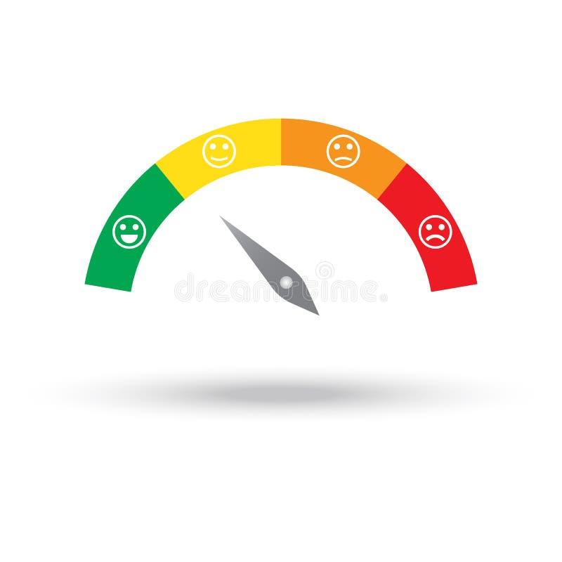 Kundendienstmeter mit verschiedenen Gefühlen Auch im corel abgehobenen Betrag vektor abbildung