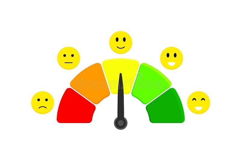Kundendienstmeter mit verschiedenen Gefühlen Unterschiedliches emoji mit den roten, orange, gelben, grünen endicators Abbildung vektor abbildung