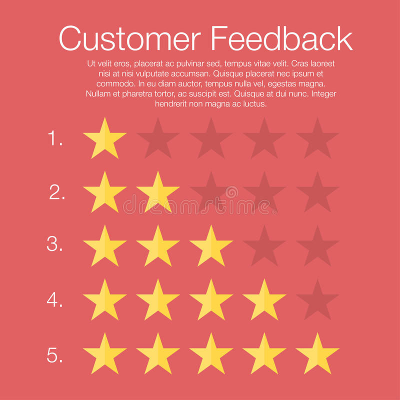 Kundenfeedback Fünf Kurshöhen mit Sternen stock abbildung