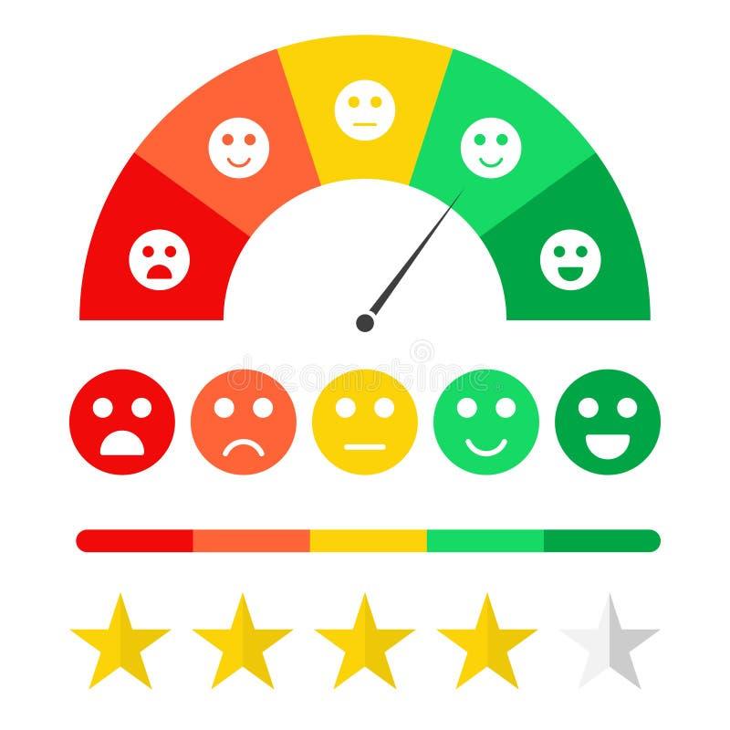 Kundenfeedbackkonzept Emoticonskala und Bewertungs-Zufriedenheit Übersicht für Kunden, Bewertungssystemkonzept lizenzfreie abbildung