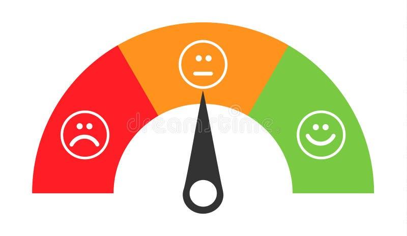 Kundenikonengefühl-Zufriedenheits-Meter mit unterschiedlichem Symbol auf Hintergrund lizenzfreie abbildung