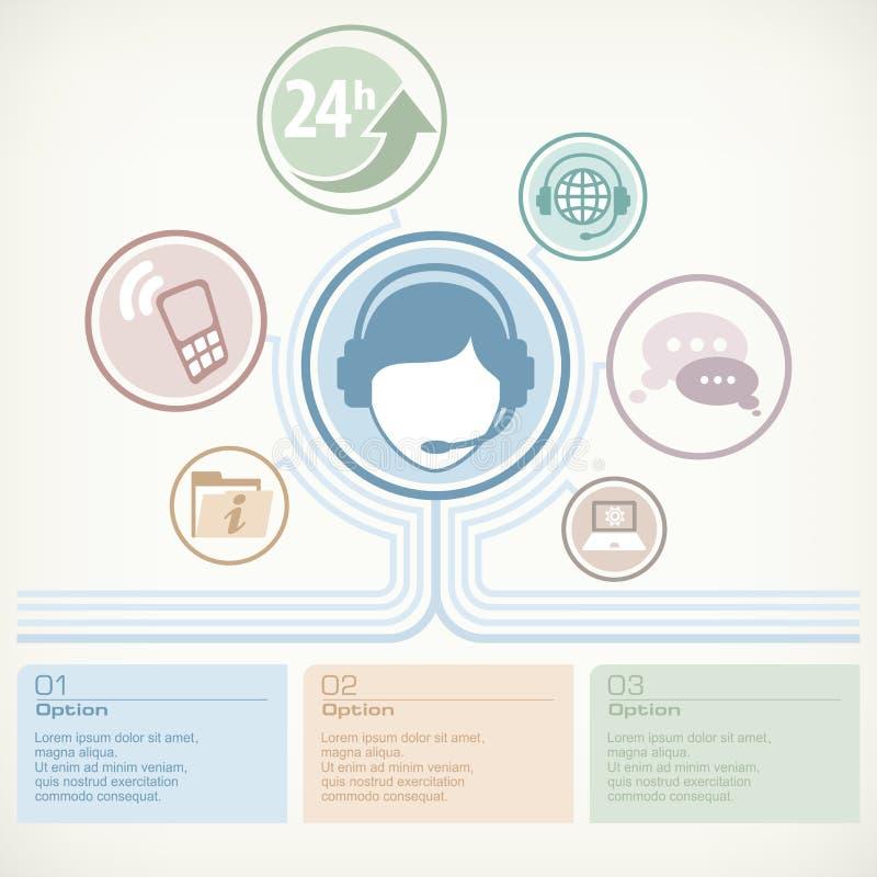 Kundtjänst som är infographic med den kvinnliga operatören & text, royaltyfri illustrationer