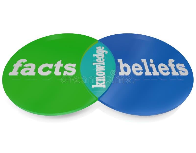 Kunskap är var fakta och troar överlappar Venn Diagram vektor illustrationer