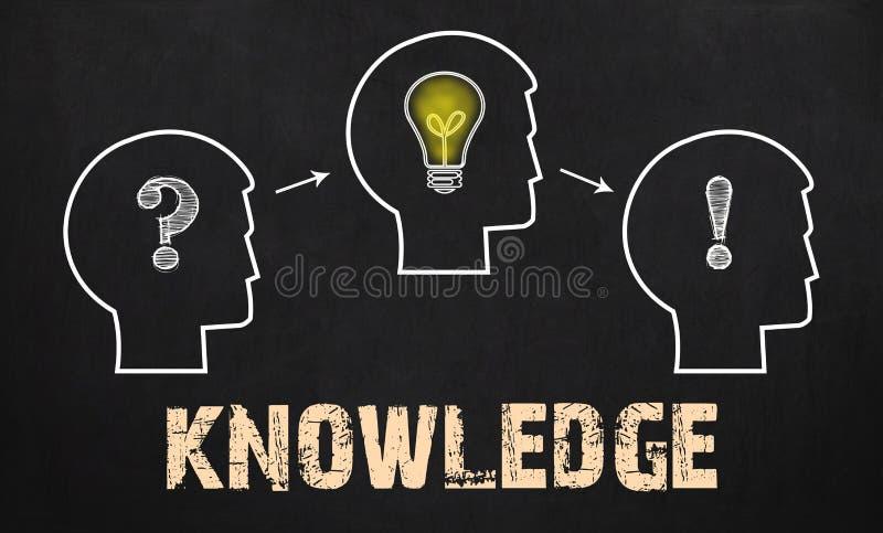 Kunskap - grupp av tre personer med frågefläcken, kugghjul royaltyfria foton