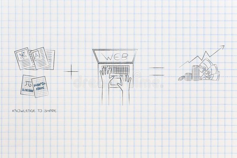 Kunskap som ska delas plus online-exponeringsjämliken, gagnar vektor illustrationer