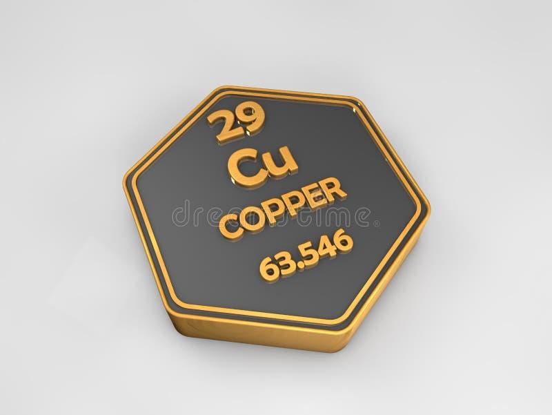 Kupfer - Cu - sechseckige Form des Periodensystems des chemischen Elements vektor abbildung