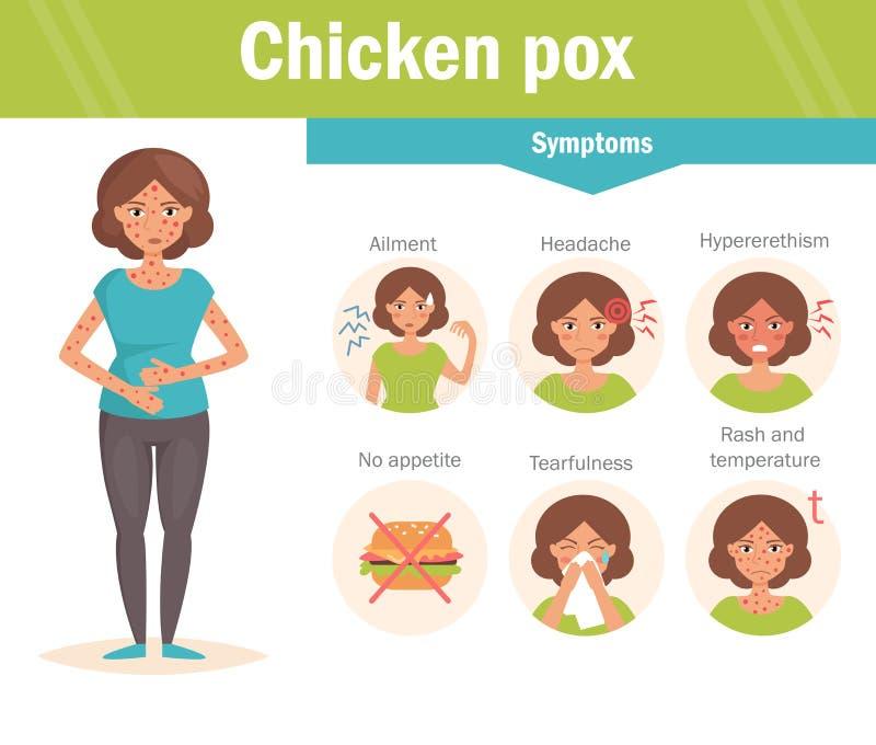 Kurczaka pox wektor kreskówka ilustracji