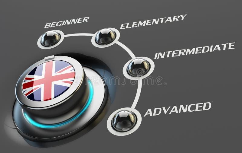 Kurser för engelskt språk, lära och utbildningsbegrepp royaltyfri illustrationer