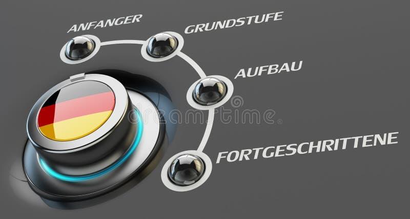 Kurser för tyskt språk, lära och utbildningsbegrepp royaltyfri illustrationer