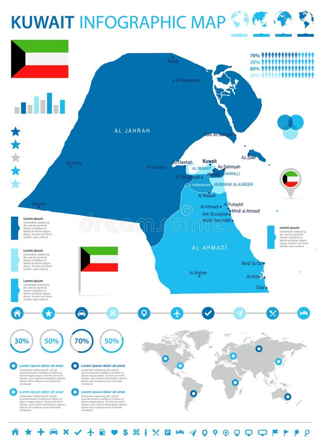 Kuwait Map On A World Map With Flag And Map Pointer ...
