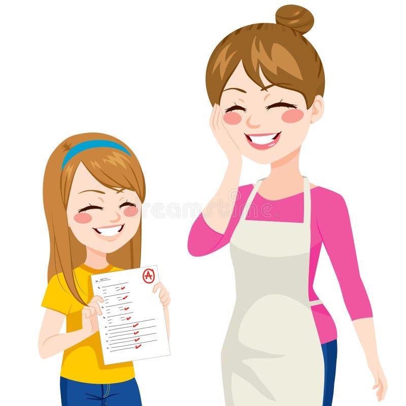Kvaliteter för barnvisninggoda royaltyfri illustrationer