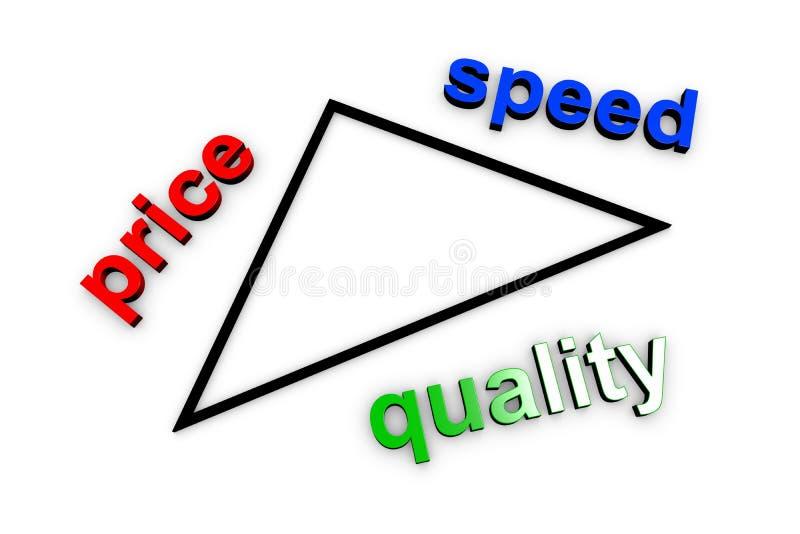 Kvalitets- hastighet för pris royaltyfri illustrationer