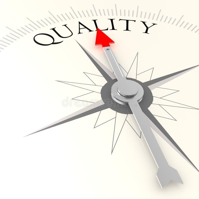 Kvalitets- kompass royaltyfri illustrationer