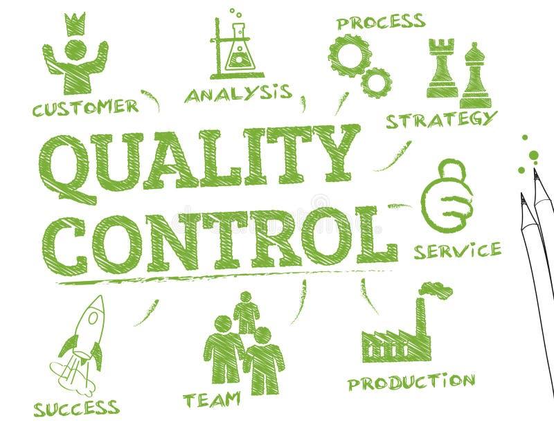 Kvalitets- kontrolldiagram royaltyfri illustrationer