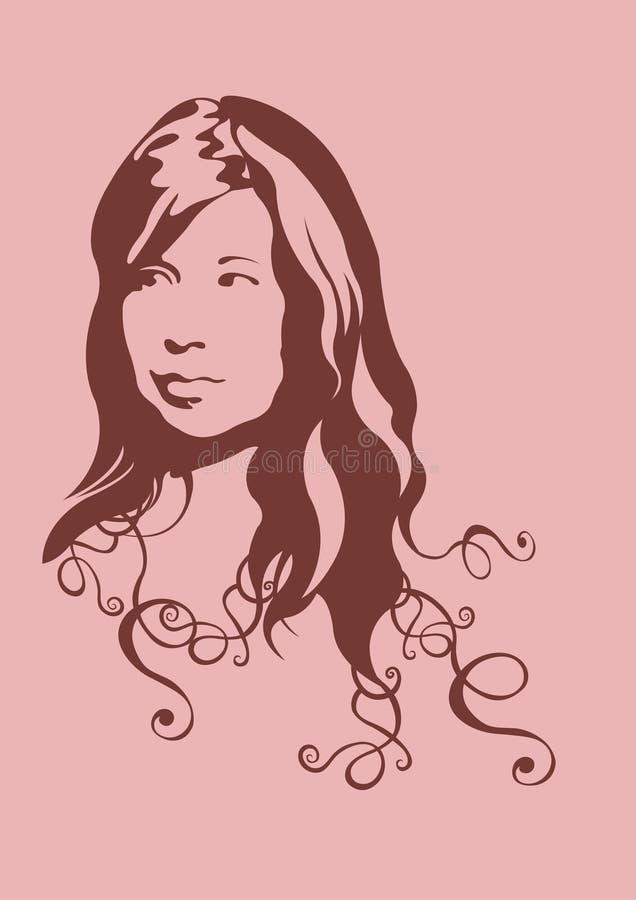 kvinna för framsida s vektor illustrationer