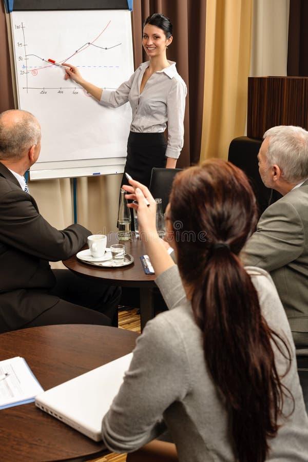 kvinna för punkt för möte för ledarskap för flip för affärsdiagram royaltyfri bild